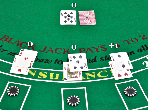Blackjack counting cards 61681