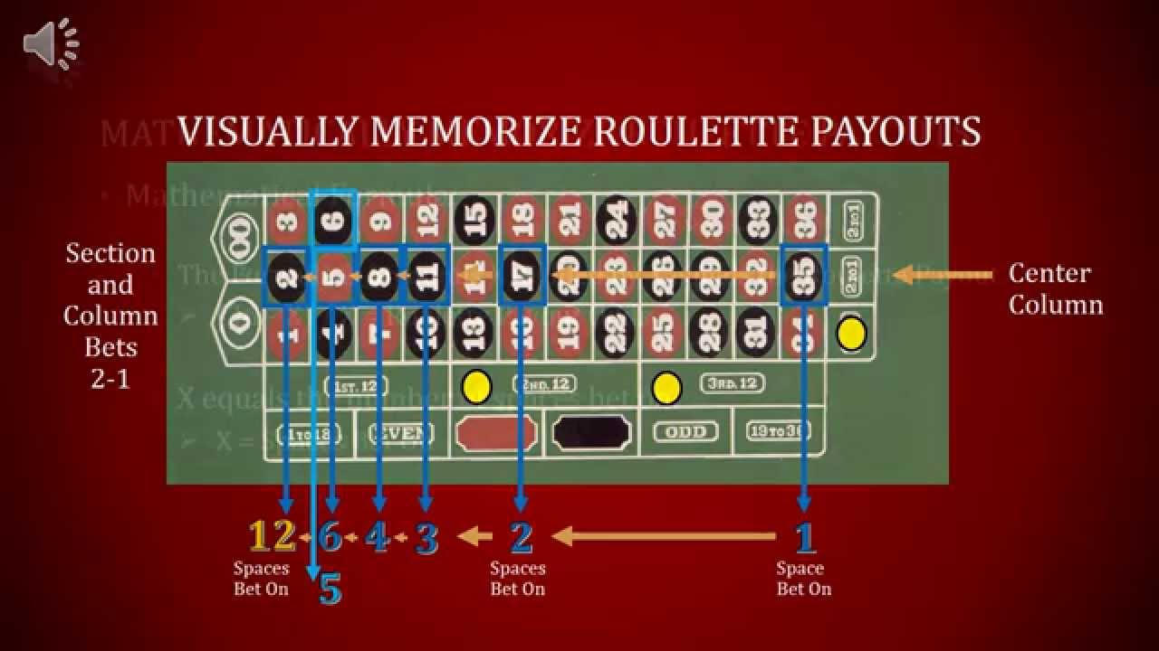 Roulette odds 57208