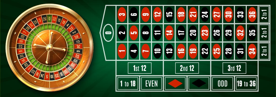 Roulette payout 32064