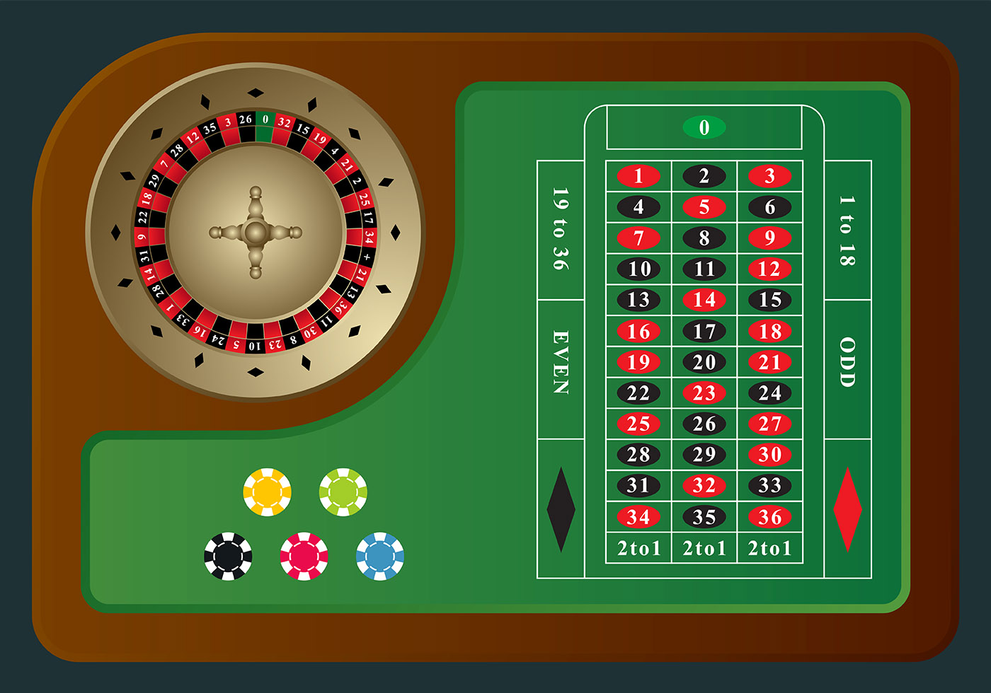 Roulette Rules 17019